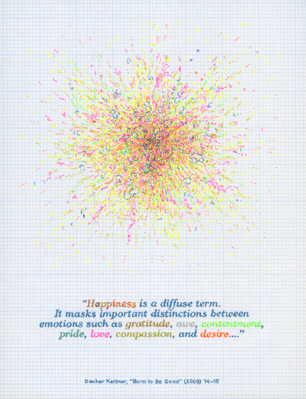 Christine Wong Yap, _Positive Sign #37 (Happiness is a diffuse term)_, 2011; glitter and neon pen on gridded vellum; 8.5 × 11 in./21.5 × 28 cm